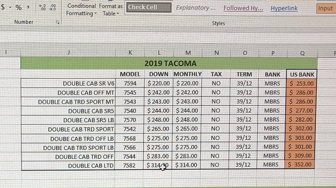 Tacoma lease 2019 TRD Sport - Ask the Hackrs - Leasehackr Forum