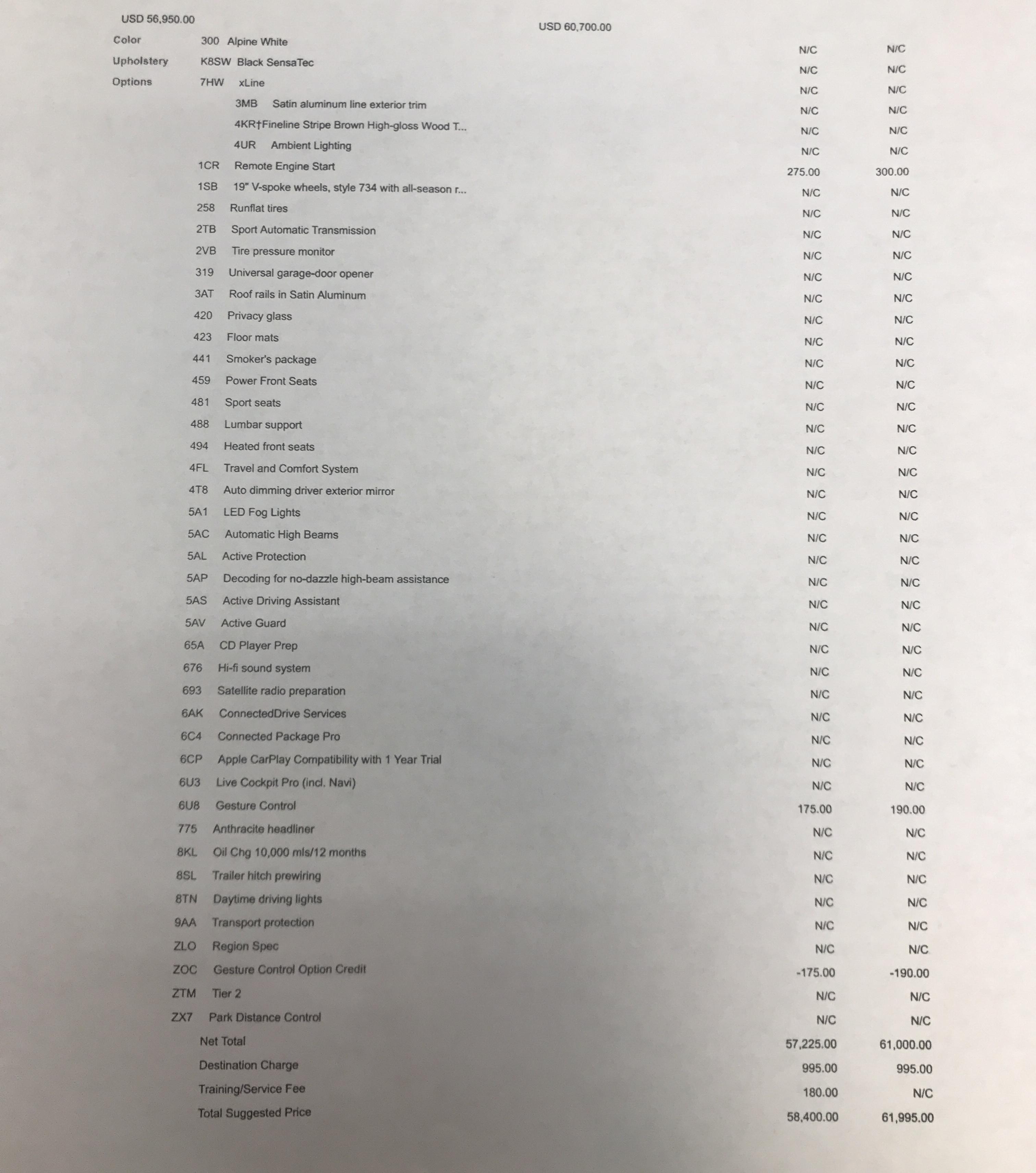2019 BMW X5 $604/month Demo. Taxes, DMV, Bank, 1st Month